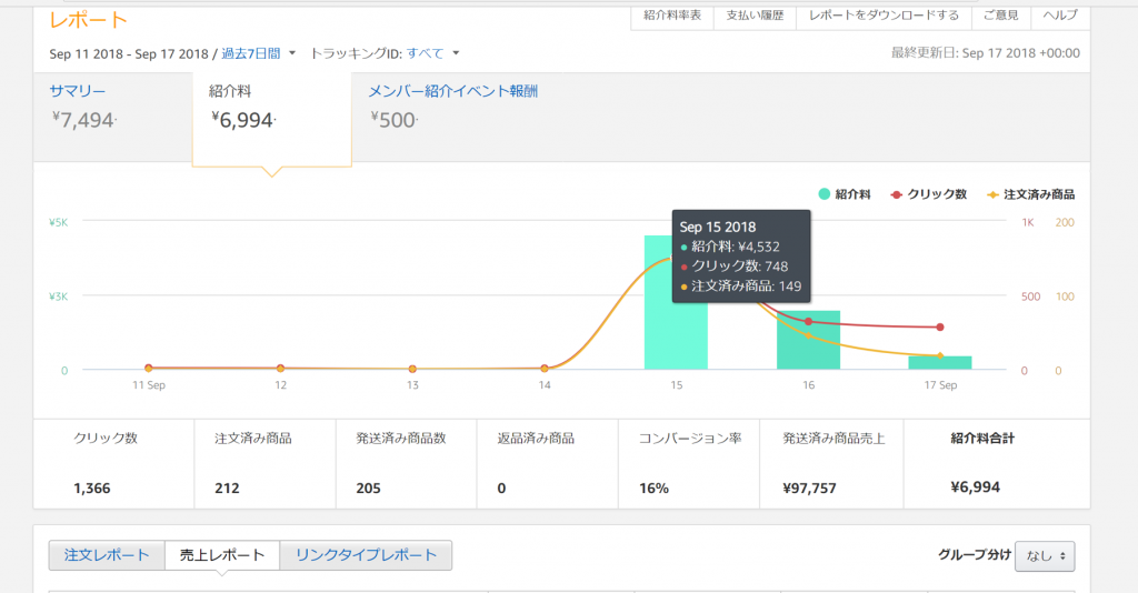Amazonアソシエイト9月15日紹介料